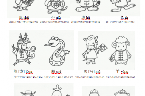 The 12 Chinese Animal Birth Signs with Printable